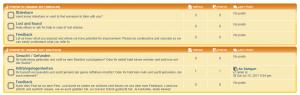 Synthetic Orange Forum